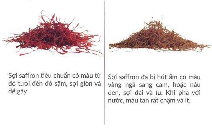 Sự hút ẩm của saffron